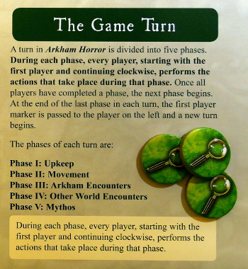 The Arkham Horror turn sequence
